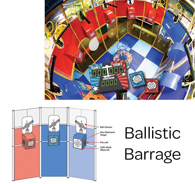 Ballistics, Barrage, Ballocity, Ball Shooters, Ball Targets, Family Entertainment Centers